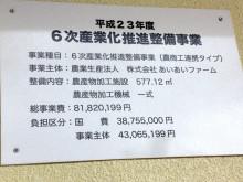 $地域価値創造コンサルタント 須田憲和-事業表示 あいあいファーム